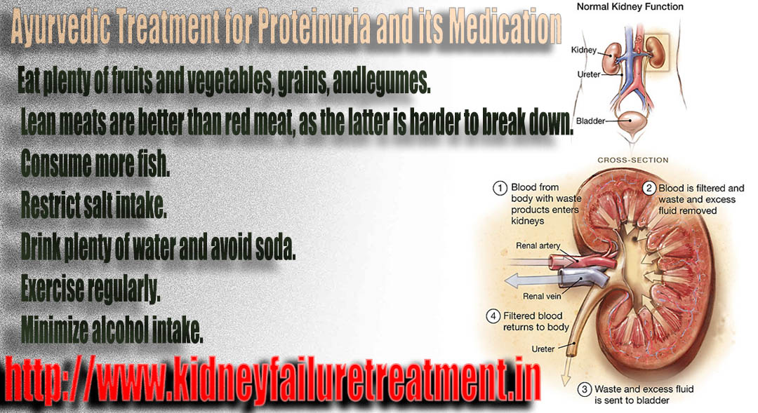 Proteinuria and its Medication