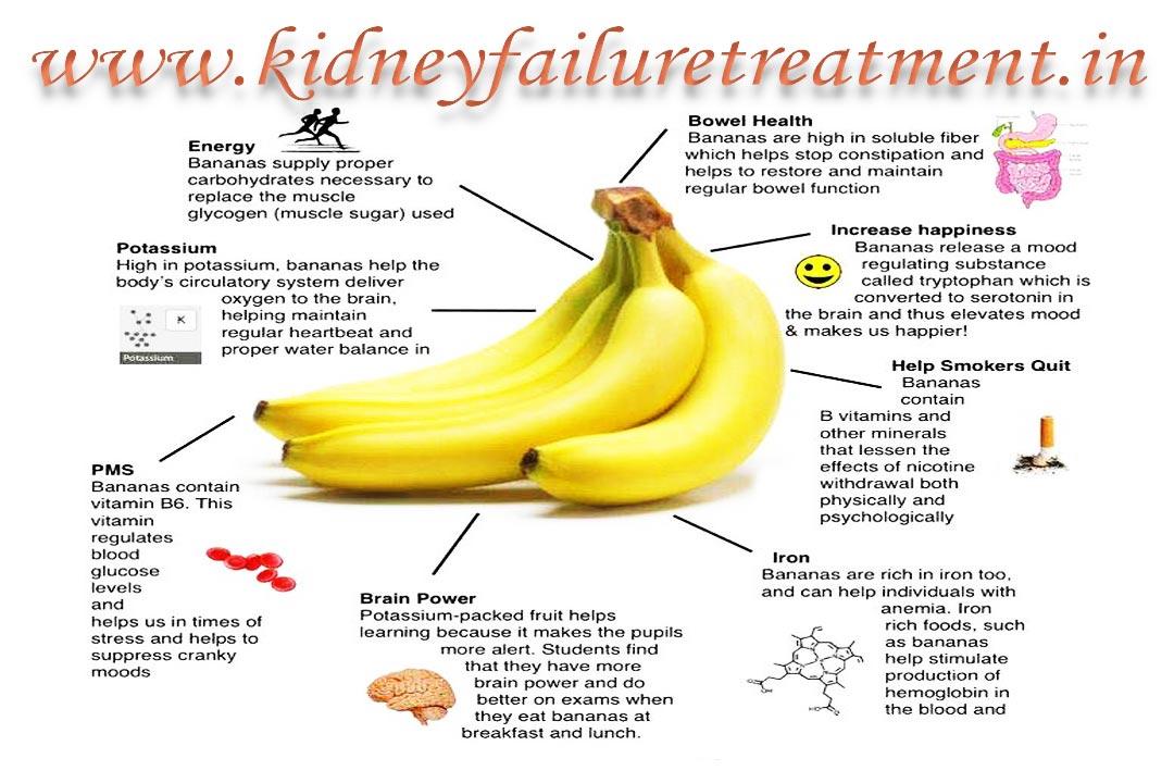 Benefits-of-banana-kidney