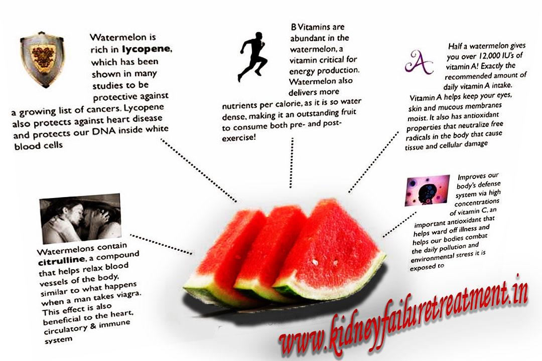 watermelon for kidney disease